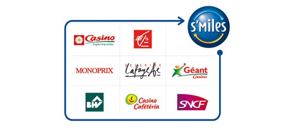 Les avantages du programme S'Miles. Capture d'écran du site Smiles.fr.