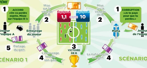 infographie © Ask Media - Quoi.info