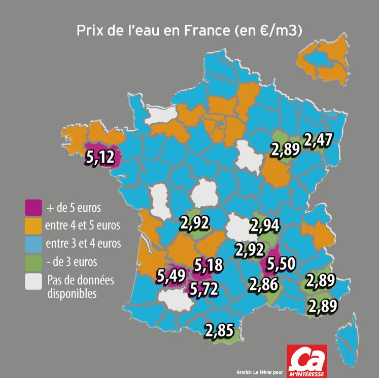 eau, France, prix
