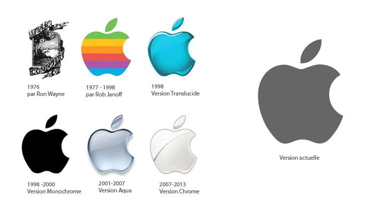 logo apple, apple, pomme